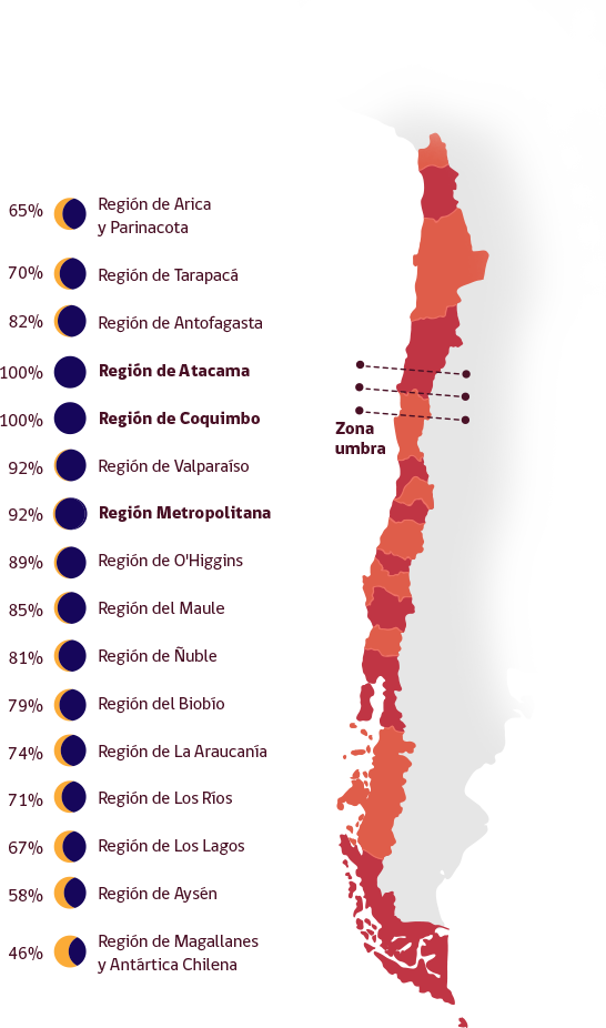 solar eclipse map Chile