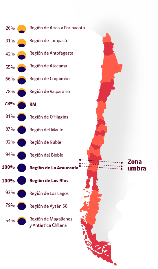 Mapa de Chile Eclipse 2020